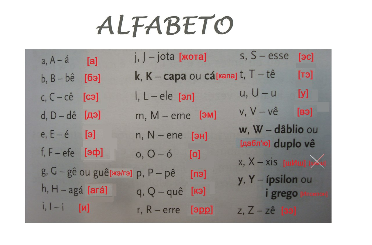 Как изучить азербайджанский язык в домашних условиях